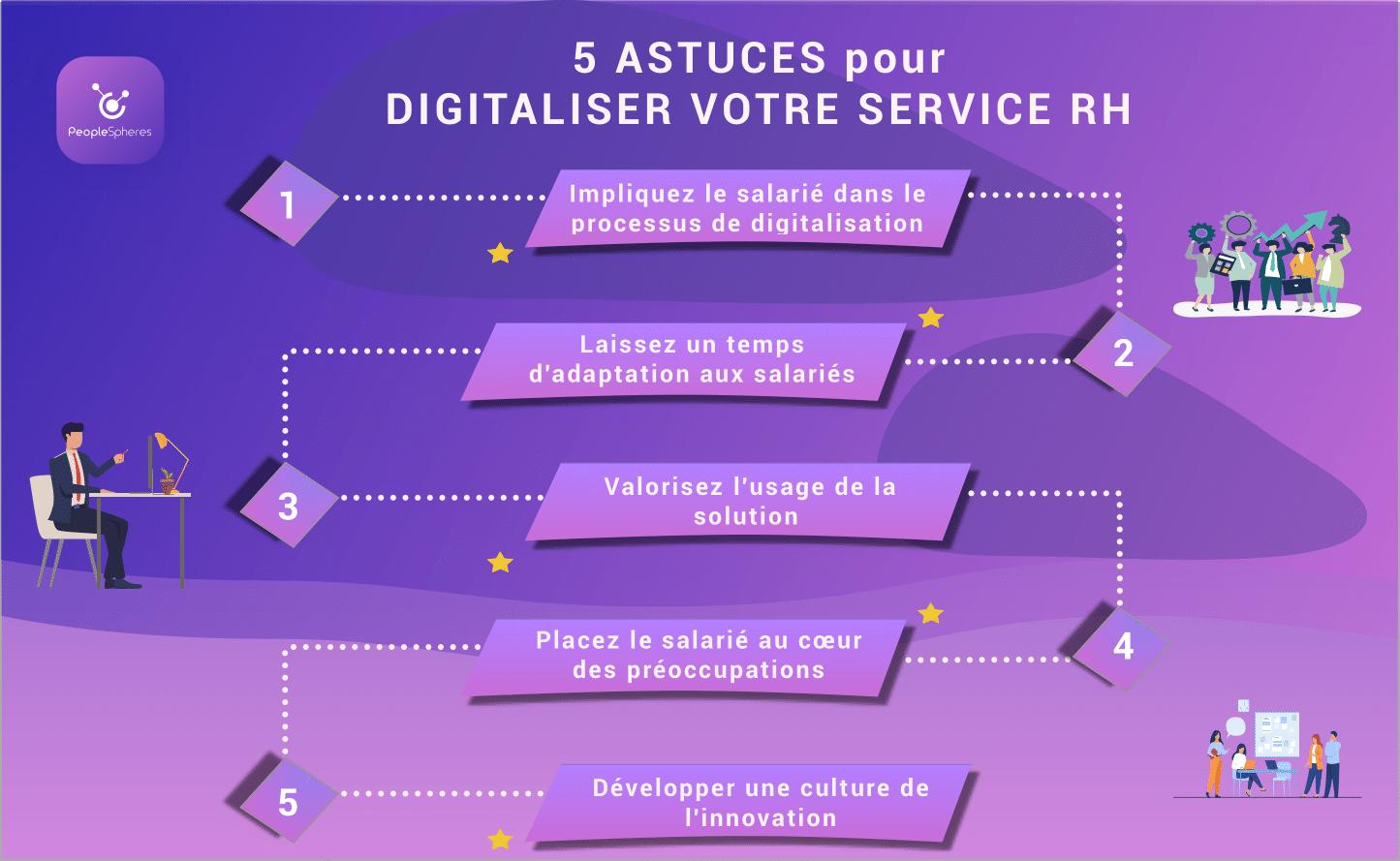 Digitaliser votre service RH-1