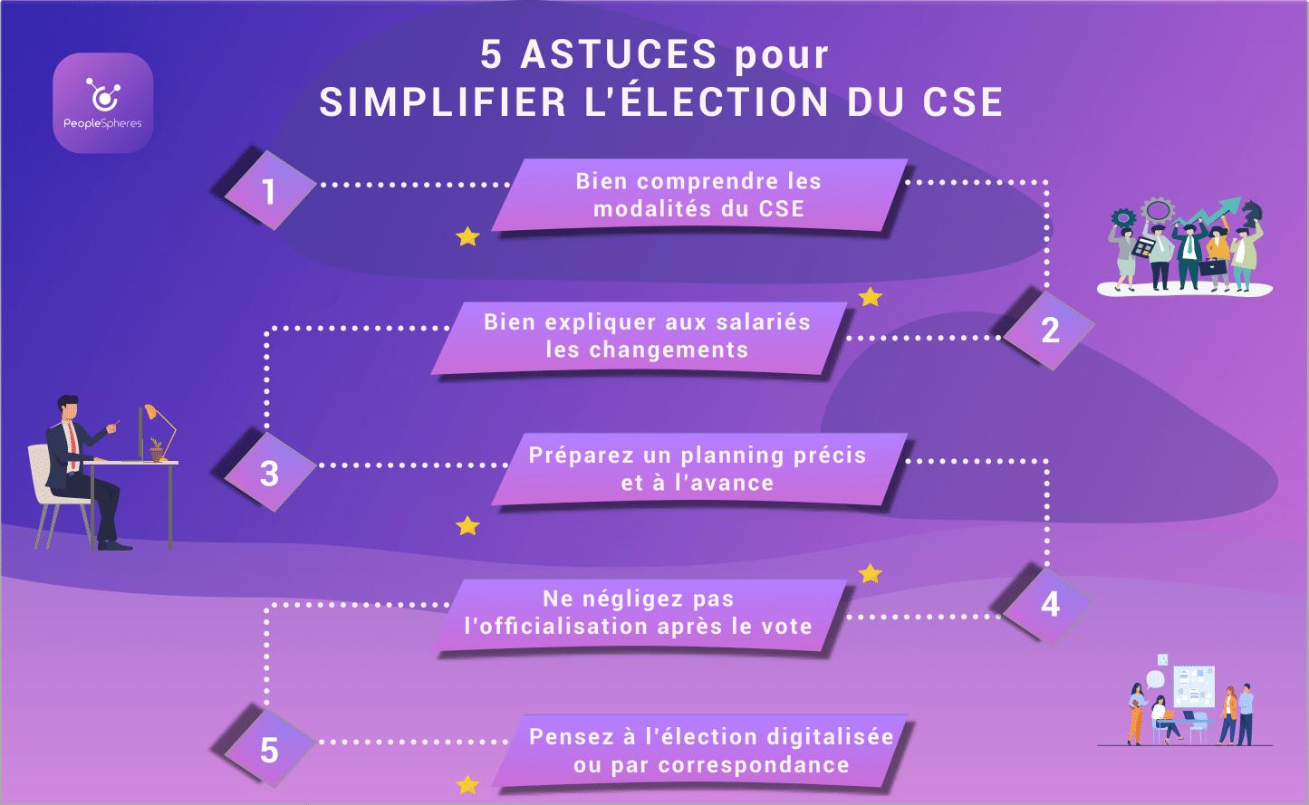 Simplifier election du CSE