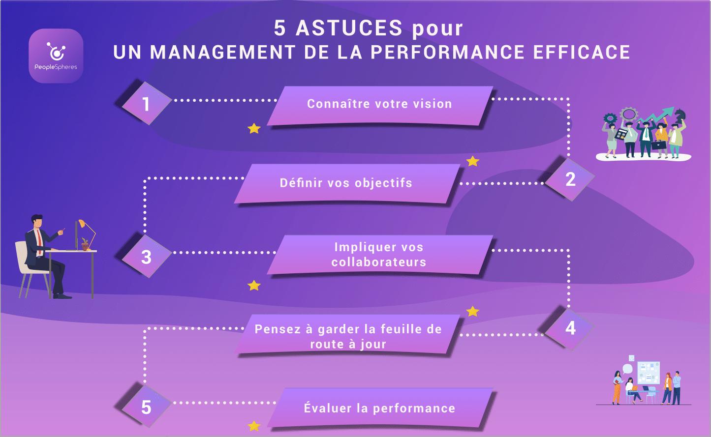 Un management de la performance efficace-1