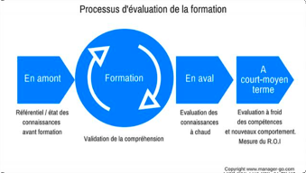 processus-formation-professionnel